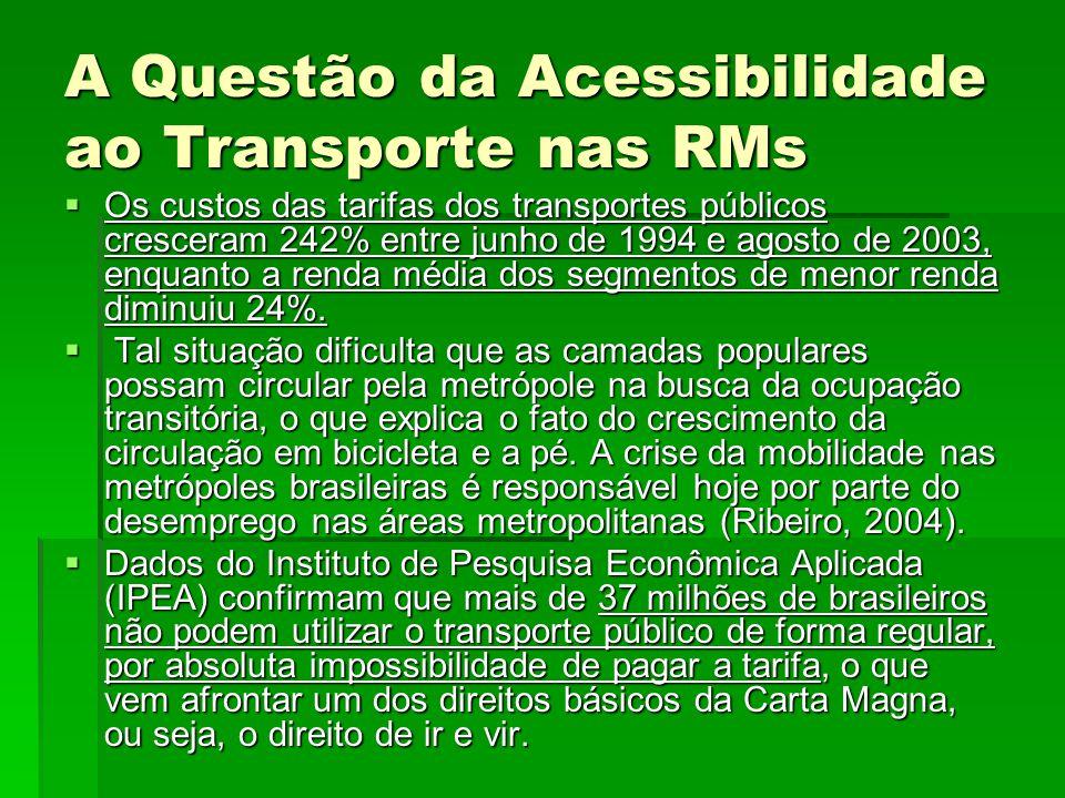 A Questão da Acessibilidade ao Transporte nas RMs  Os custos das tarifas dos transportes públicos cresceram 242% entre junho de 1994 e agosto de 2003