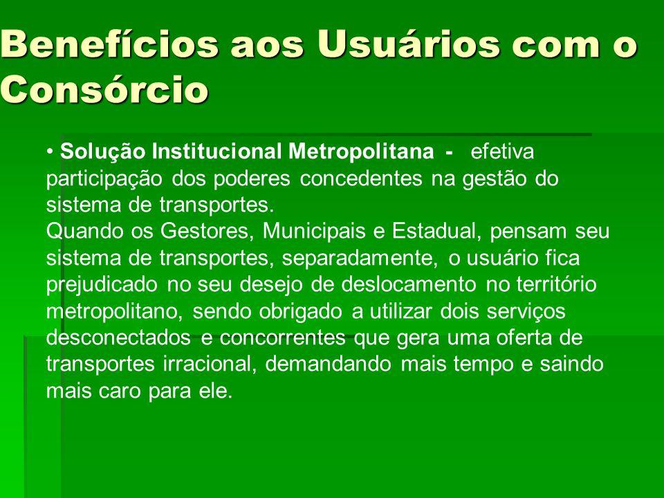 Benefícios aos Usuários com o Consórcio Solução Institucional Metropolitana - efetiva participação dos poderes concedentes na gestão do sistema de tra
