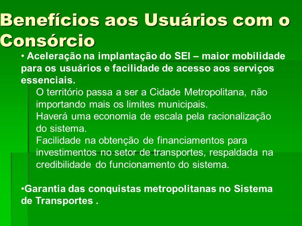 Benefícios aos Usuários com o Consórcio Aceleração na implantação do SEI – maior mobilidade para os usuários e facilidade de acesso aos serviços essen