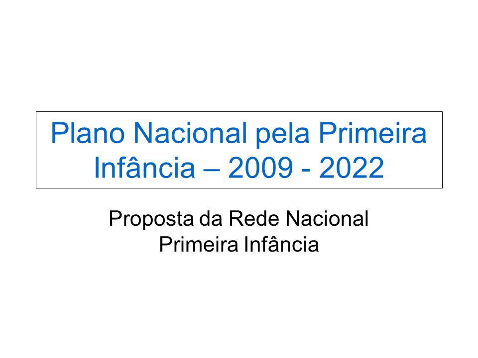 Plano Nacional pela Primeira Infância – 2009 - 2022 Proposta da Rede Nacional Primeira Infância