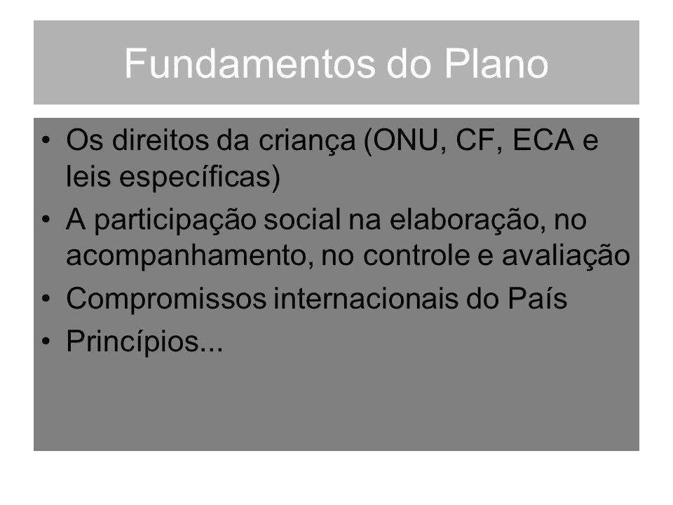 Fundamentos do Plano Os direitos da criança (ONU, CF, ECA e leis específicas) A participação social na elaboração, no acompanhamento, no controle e avaliação Compromissos internacionais do País Princípios...