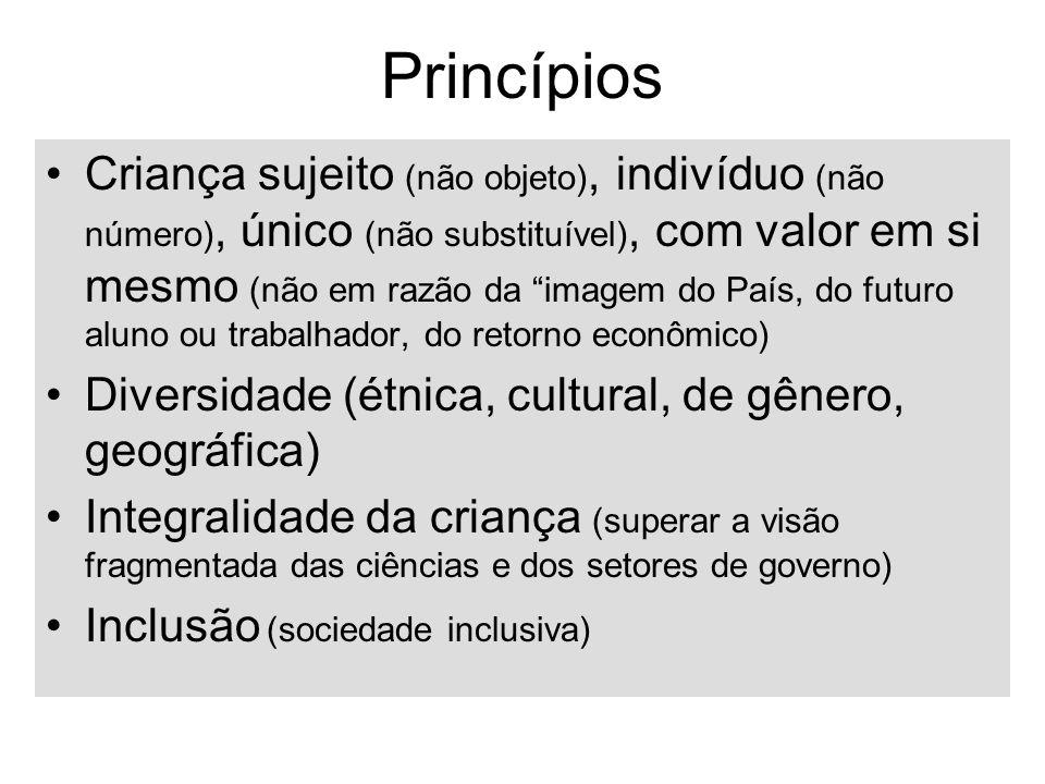 Princípios Criança sujeito (não objeto), indivíduo (não número), único (não substituível), com valor em si mesmo (não em razão da imagem do País, do futuro aluno ou trabalhador, do retorno econômico) Diversidade (étnica, cultural, de gênero, geográfica) Integralidade da criança (superar a visão fragmentada das ciências e dos setores de governo) Inclusão (sociedade inclusiva)