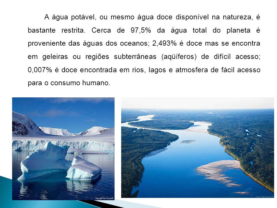 A água potável, ou mesmo água doce disponível na natureza, é bastante restrita. Cerca de 97,5% da água total do planeta é proveniente das águas dos oc