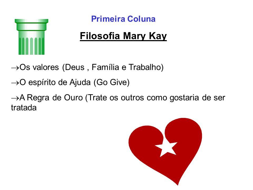 Primeira Coluna Filosofia Mary Kay  Os valores (Deus, Família e Trabalho)  O espírito de Ajuda (Go Give)  A Regra de Ouro (Trate os outros como gostaria de ser tratada