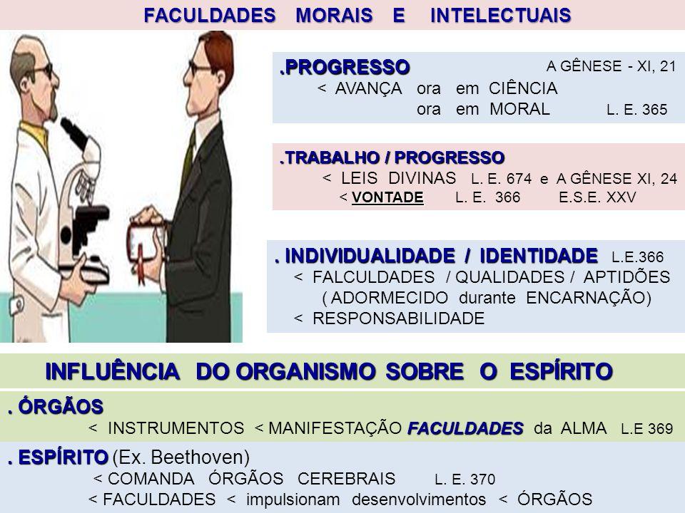 ADOLESCÊNCIA L.E. 385 ADOLESCÊNCIA L. E.