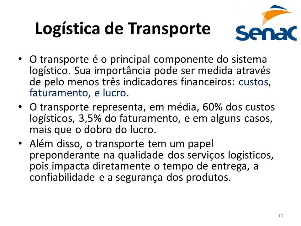 10 Logística de Transporte O transporte é o principal componente do sistema logístico. Sua importância pode ser medida através de pelo menos três indi