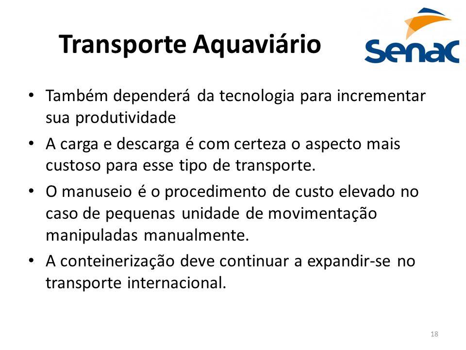 18 Transporte Aquaviário Também dependerá da tecnologia para incrementar sua produtividade A carga e descarga é com certeza o aspecto mais custoso par