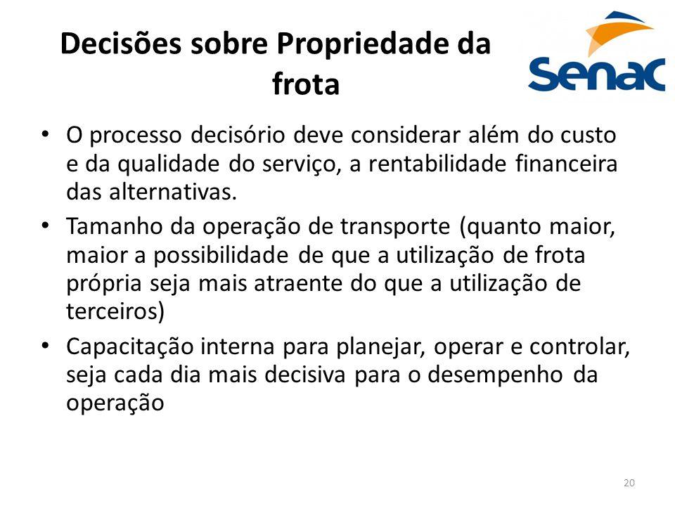 20 Decisões sobre Propriedade da frota O processo decisório deve considerar além do custo e da qualidade do serviço, a rentabilidade financeira das al