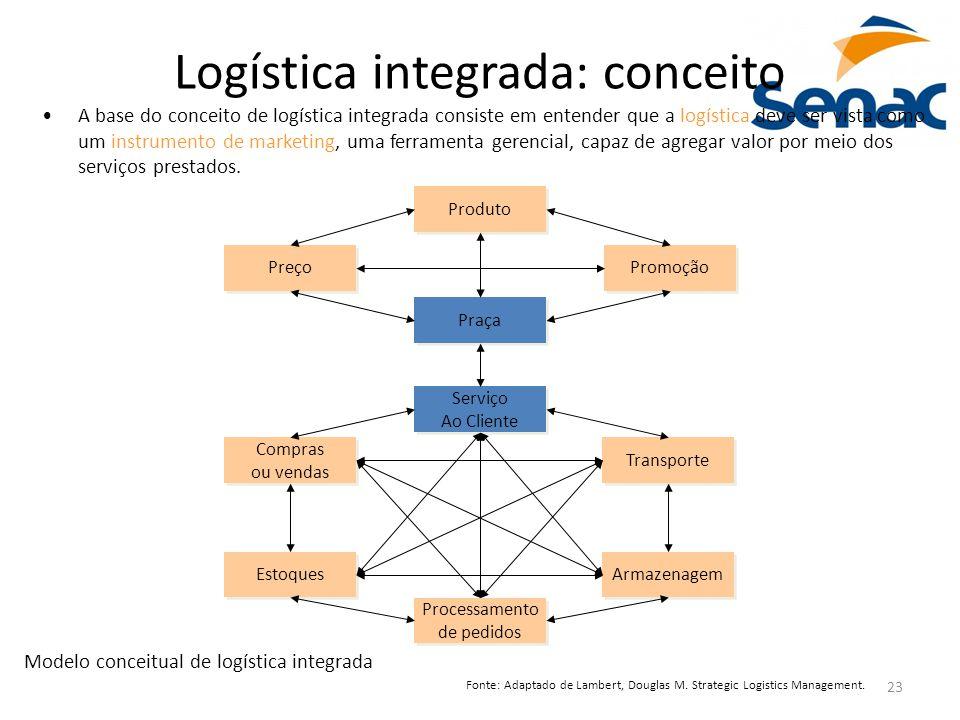 23 Logística integrada: conceito A base do conceito de logística integrada consiste em entender que a logística deve ser vista como um instrumento de