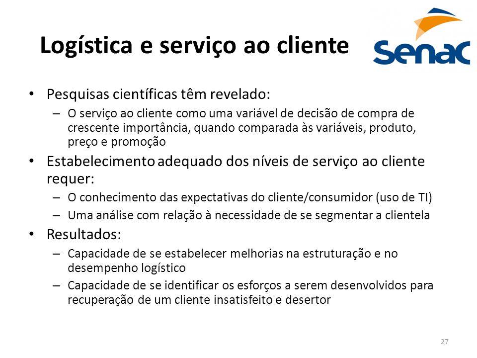 27 Logística e serviço ao cliente Pesquisas científicas têm revelado: – O serviço ao cliente como uma variável de decisão de compra de crescente impor