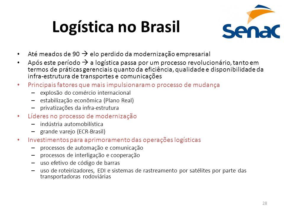 28 Logística no Brasil Até meados de 90  elo perdido da modernização empresarial Após este período  a logística passa por um processo revolucionário