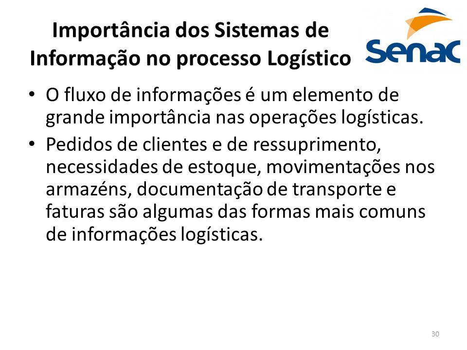 30 Importância dos Sistemas de Informação no processo Logístico O fluxo de informações é um elemento de grande importância nas operações logísticas. P