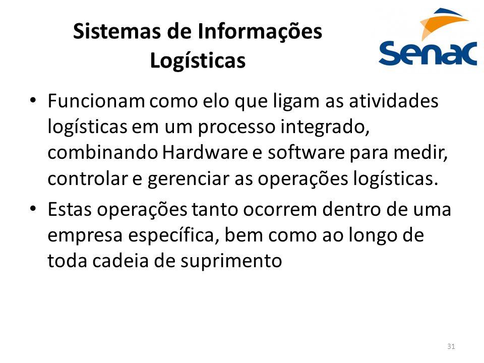 31 Sistemas de Informações Logísticas Funcionam como elo que ligam as atividades logísticas em um processo integrado, combinando Hardware e software p