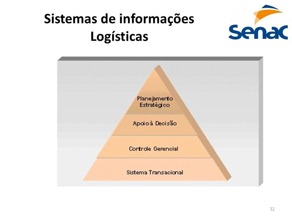 32 Sistemas de informações Logísticas