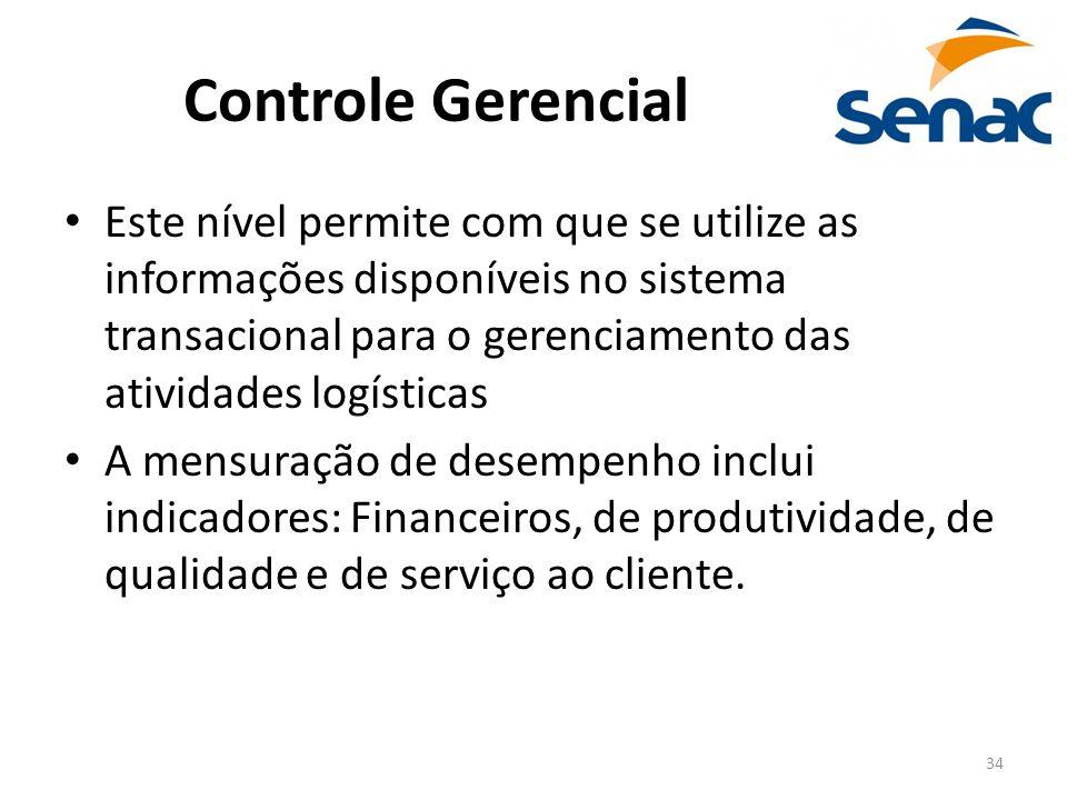 34 Controle Gerencial Este nível permite com que se utilize as informações disponíveis no sistema transacional para o gerenciamento das atividades log