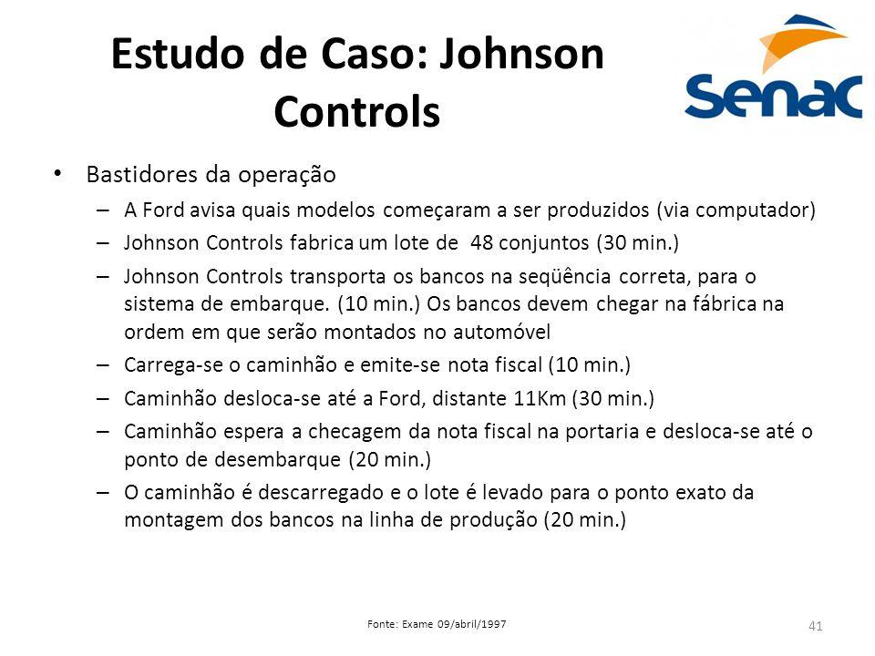 41 Estudo de Caso: Johnson Controls Bastidores da operação – A Ford avisa quais modelos começaram a ser produzidos (via computador) – Johnson Controls