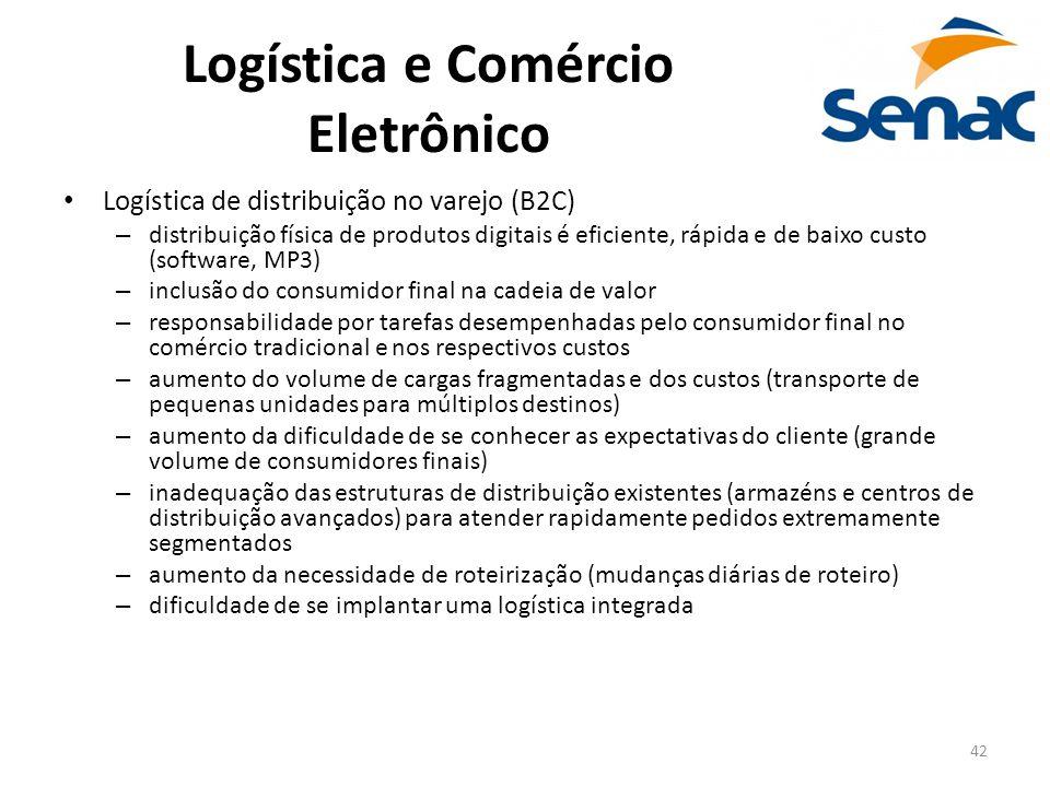 42 Logística e Comércio Eletrônico Logística de distribuição no varejo (B2C) – distribuição física de produtos digitais é eficiente, rápida e de baixo