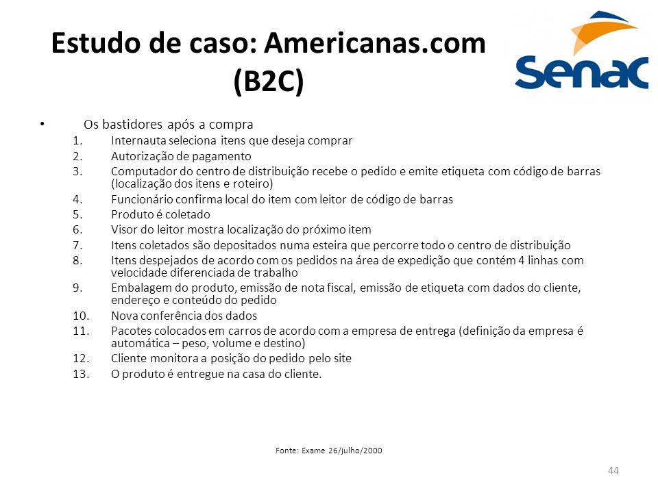 44 Estudo de caso: Americanas.com (B2C) Os bastidores após a compra 1.Internauta seleciona itens que deseja comprar 2.Autorização de pagamento 3.Compu