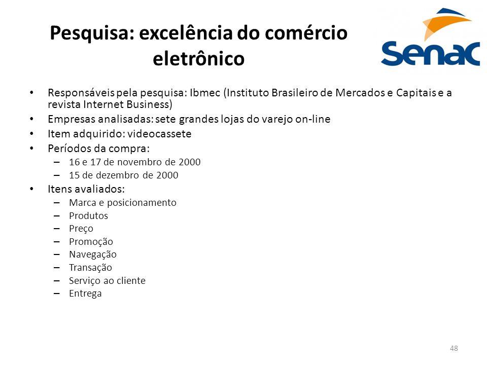 48 Pesquisa: excelência do comércio eletrônico Responsáveis pela pesquisa: Ibmec (Instituto Brasileiro de Mercados e Capitais e a revista Internet Bus