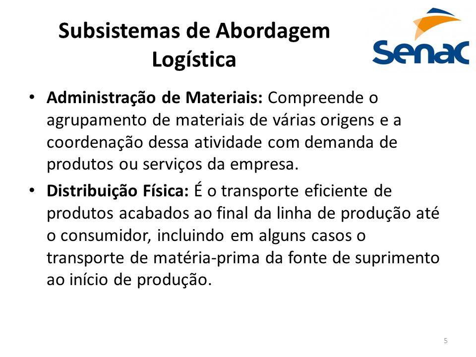 5 Subsistemas de Abordagem Logística Administração de Materiais: Compreende o agrupamento de materiais de várias origens e a coordenação dessa ativida