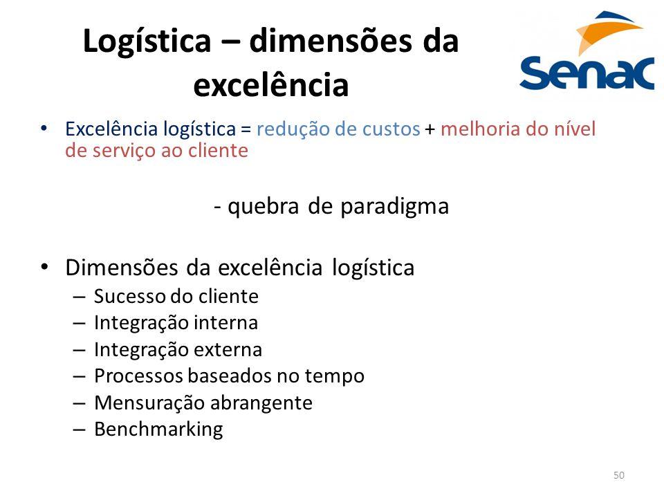 50 Logística – dimensões da excelência Excelência logística = redução de custos + melhoria do nível de serviço ao cliente - quebra de paradigma Dimens