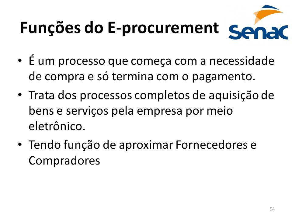 54 Funções do E-procurement É um processo que começa com a necessidade de compra e só termina com o pagamento. Trata dos processos completos de aquisi