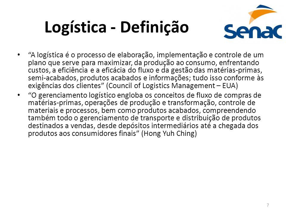 """7 Logística - Definição """"A logística é o processo de elaboração, implementação e controle de um plano que serve para maximizar, da produção ao consumo"""