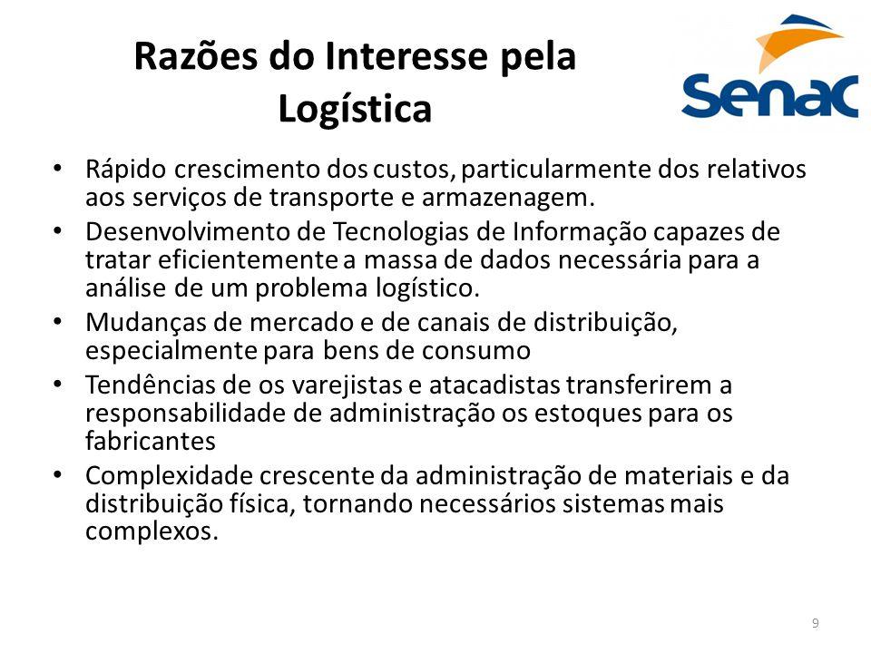 9 Razões do Interesse pela Logística Rápido crescimento dos custos, particularmente dos relativos aos serviços de transporte e armazenagem. Desenvolvi