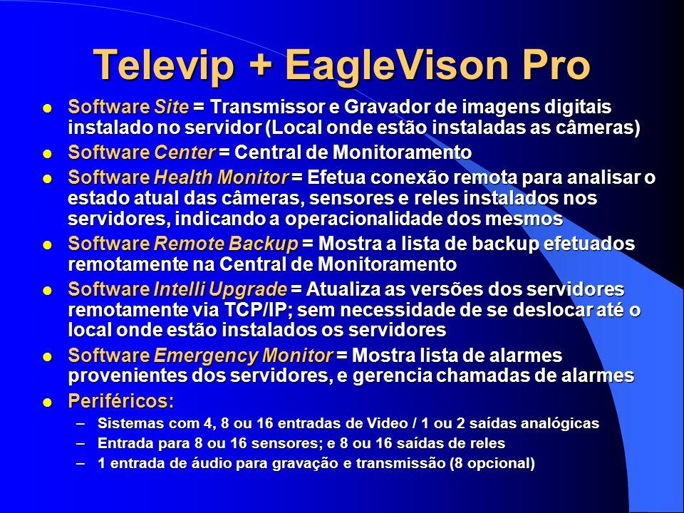 Televip + EagleVison Pro l Software Site = Transmissor e Gravador de imagens digitais instalado no servidor (Local onde estão instaladas as câmeras) l