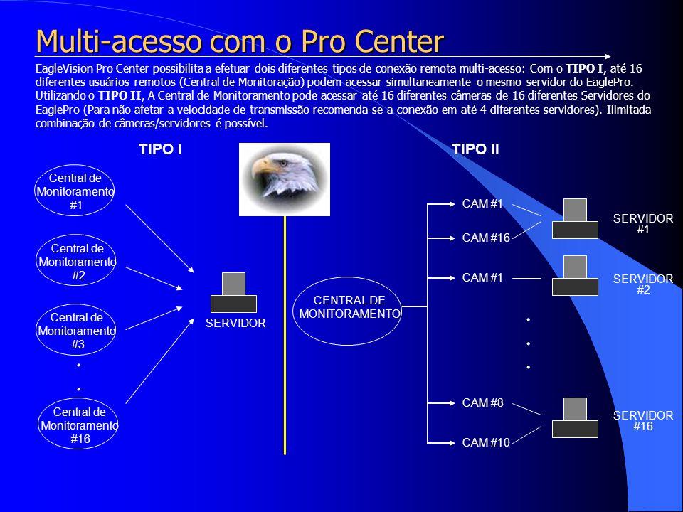 Multi-acesso com o Pro Center EagleVision Pro Center possibilita a efetuar dois diferentes tipos de conexão remota multi-acesso: Com o TIPO I, até 16