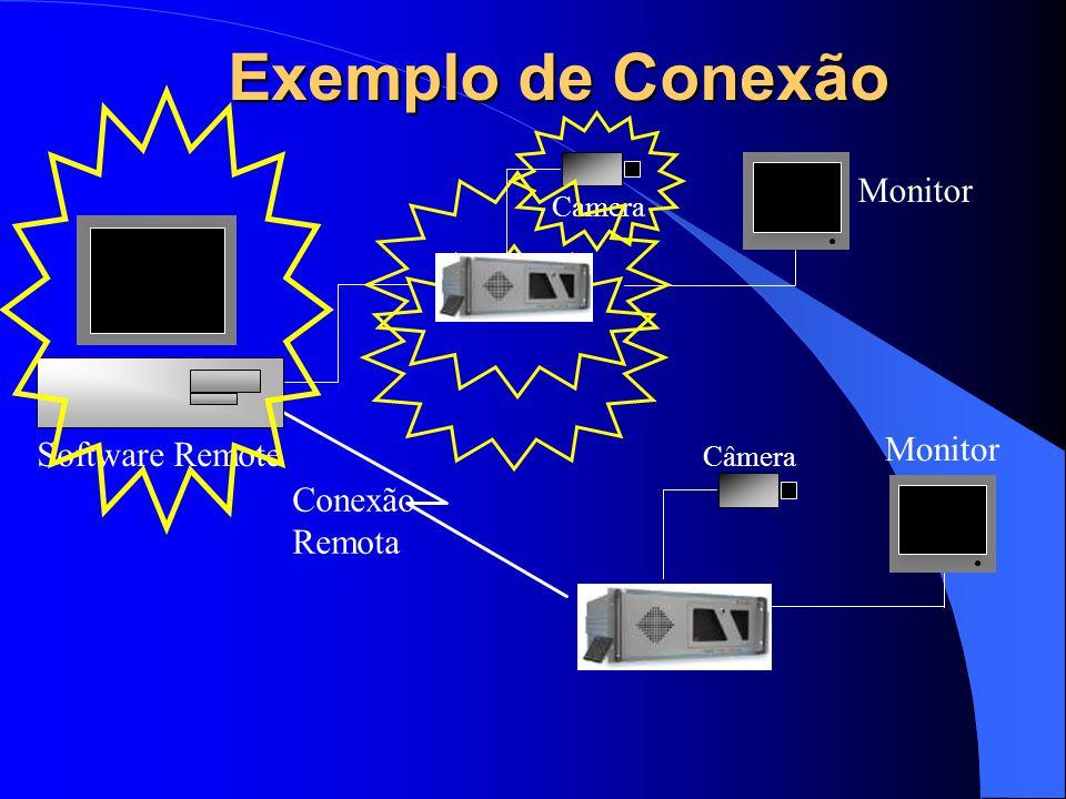Exemplo de Conexão Conexão Remota Software Remote Monitor Camera Câmera