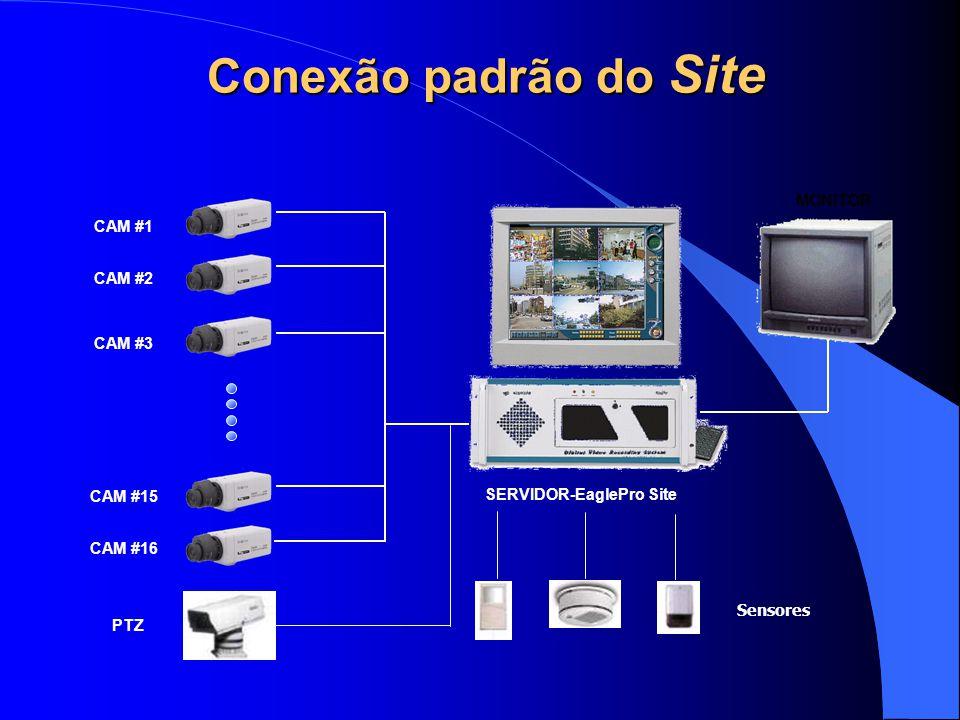 Busca de Imagens Gravadas na Central de Monitoramento Esta função possibilita a busca de imagens gravadas nos drives da Central de Monitoramento, tanto imagens gravadas ao vivo como de backup..