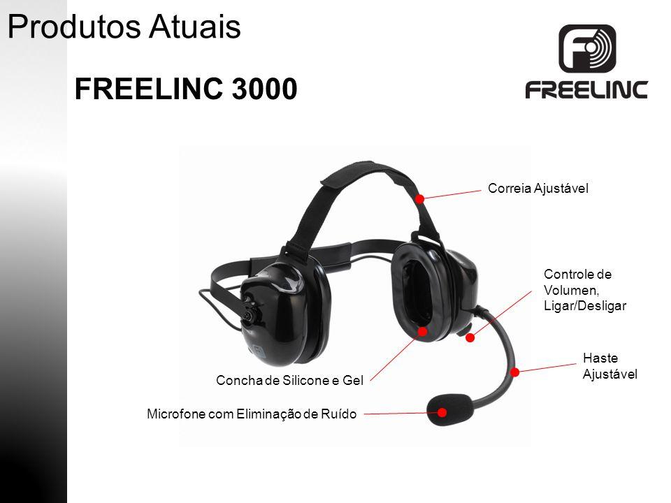 Produtos Atuais FREELINC 1000