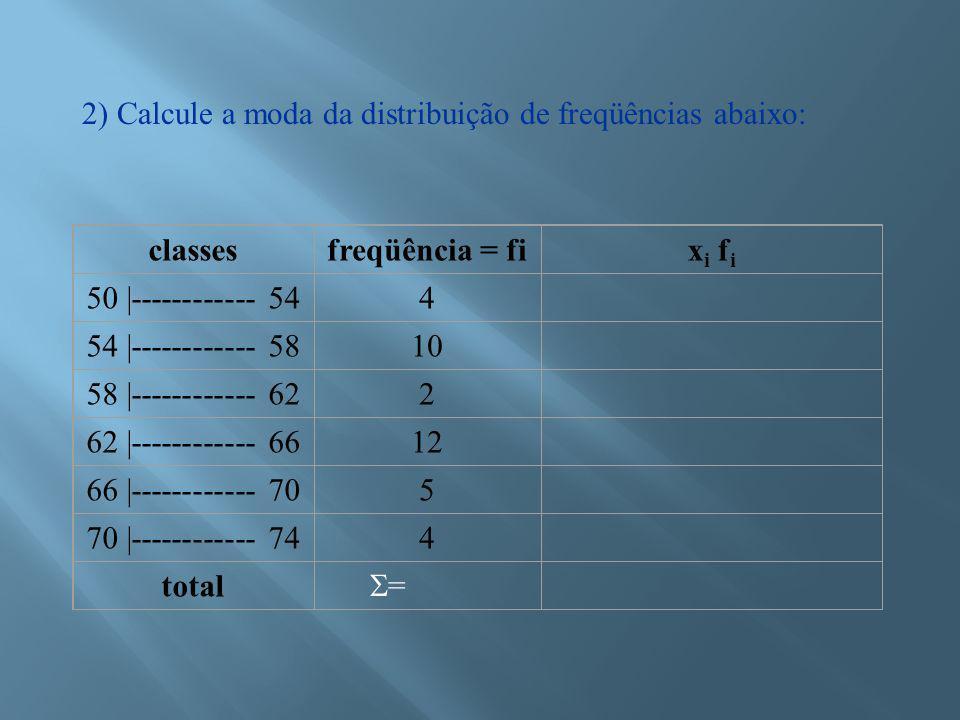 2) Calcule a moda da distribuição de freqüências abaixo: classesfreqüência = fix i f i 50 |------------ 544 54 |------------ 5810 58 |------------ 622 62 |------------ 6612 66 |------------ 705 70 |------------ 744 total ==