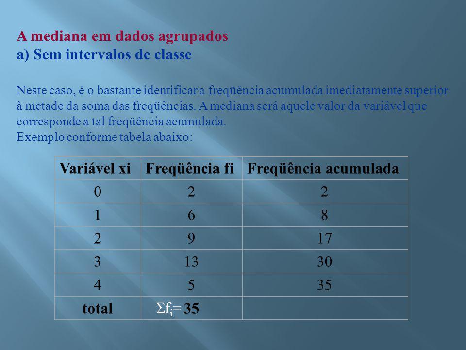A mediana em dados agrupados a) Sem intervalos de classe Neste caso, é o bastante identificar a freqüência acumulada imediatamente superior à metade da soma das freqüências.