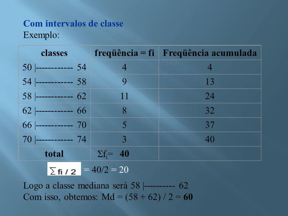 Com intervalos de classe Exemplo: classesfreqüência = fiFreqüência acumulada 50 |------------ 5444 54 |------------ 58913 58 |------------ 621124 62 |------------ 66832 66 |------------ 70537 70 |------------ 74340 total40 fi=fi= = 40/2 = 20 Logo a classe mediana será 58 |---------- 62 Com isso, obtemos: Md = (58 + 62) / 2 = 60