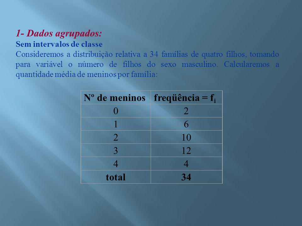 1- Dados agrupados: Sem intervalos de classe Consideremos a distribuição relativa a 34 famílias de quatro filhos, tomando para variável o número de filhos do sexo masculino.