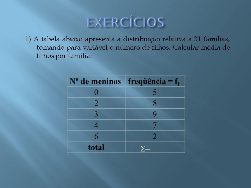2) Calcule a média aritmética da distribuição de freqüências abaixo: classesfreqüência = fix i f i 50  ------------ 544 54  ------------ 5810 58  ------------ 622 62  ------------ 6612 66  ------------ 705 70  ------------ 744 total ==