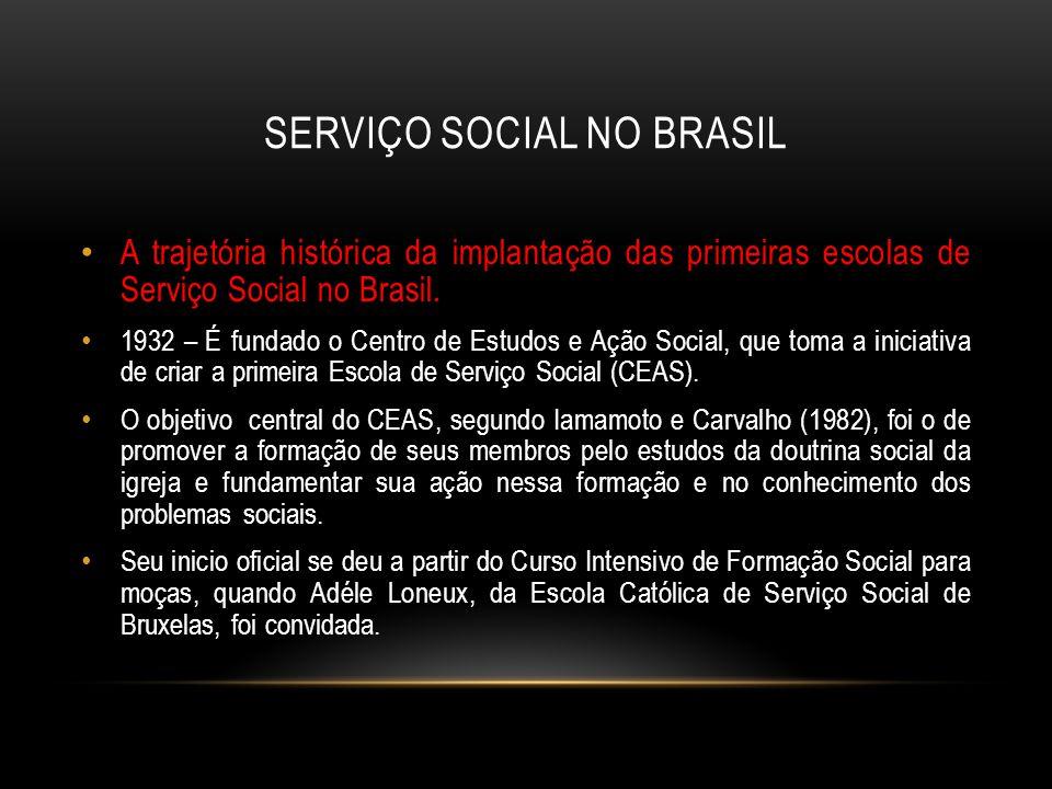 SERVIÇO SOCIAL NO BRASIL A trajetória histórica da implantação das primeiras escolas de Serviço Social no Brasil. 1932 – É fundado o Centro de Estudos