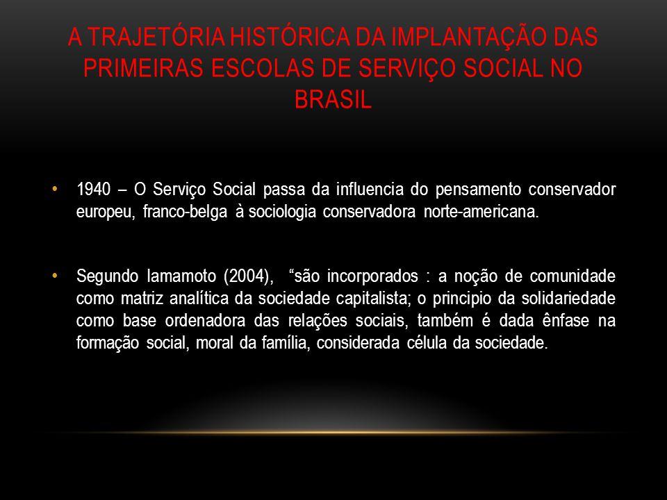 A TRAJETÓRIA HISTÓRICA DA IMPLANTAÇÃO DAS PRIMEIRAS ESCOLAS DE SERVIÇO SOCIAL NO BRASIL 1940 – O Serviço Social passa da influencia do pensamento cons