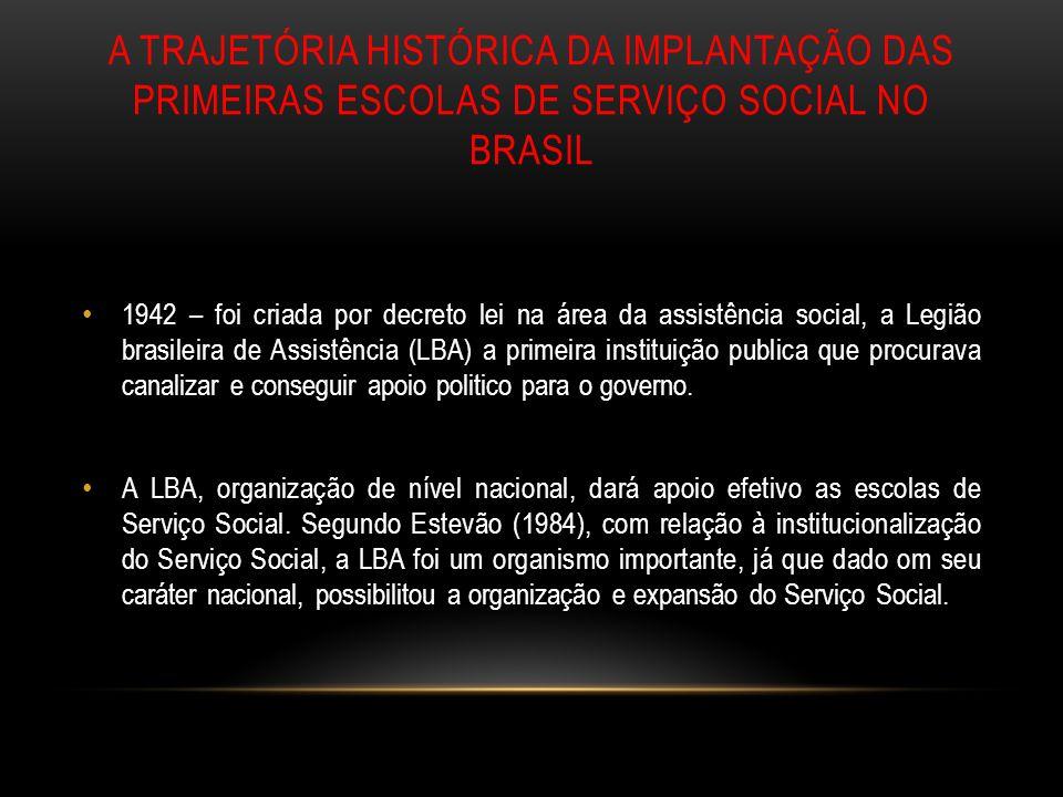 A TRAJETÓRIA HISTÓRICA DA IMPLANTAÇÃO DAS PRIMEIRAS ESCOLAS DE SERVIÇO SOCIAL NO BRASIL 1942 – foi criada por decreto lei na área da assistência socia