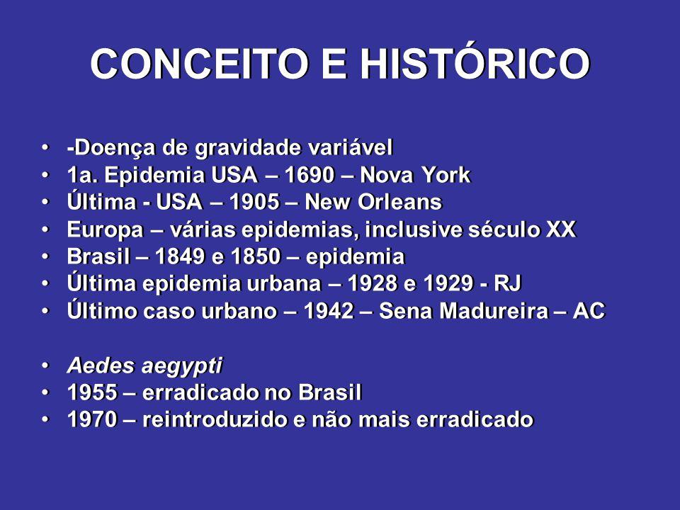 CONCEITO E HISTÓRICO -Doença de gravidade variável 1a. Epidemia USA – 1690 – Nova York Última - USA – 1905 – New Orleans Europa – várias epidemias, in