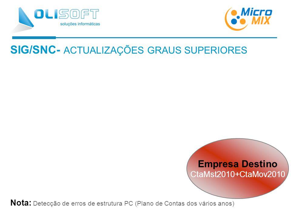 SIG/SNC- ACTUALIZAÇÕES GRAUS SUPERIORES Nota: Detecção de erros de estrutura PC (Plano de Contas dos vários anos) Empresa Destino CtaMst2010+CtaMov2010