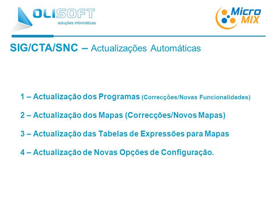 SIG/CTA/SNC – Actualizações Automáticas 1 – Actualização dos Programas (Correcções/Novas Funcionalidades) 2 – Actualização dos Mapas (Correcções/Novos Mapas) 3 – Actualização das Tabelas de Expressões para Mapas 4 – Actualização de Novas Opções de Configuração.