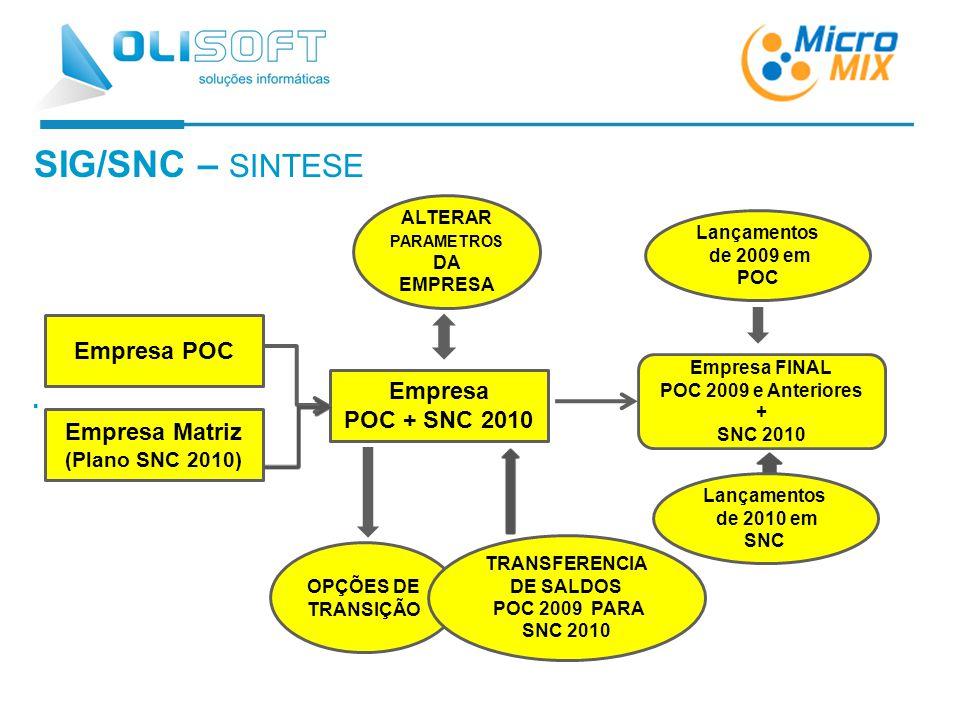 SIG/SNC – SINTESE.
