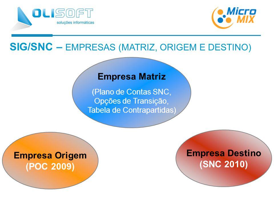 SIG/SNC – EMPRESAS (MATRIZ, ORIGEM E DESTINO) Empresa Matriz (Plano de Contas SNC, Opções de Transição, Tabela de Contrapartidas) Empresa Origem (POC 2009) Empresa Destino (SNC 2010)