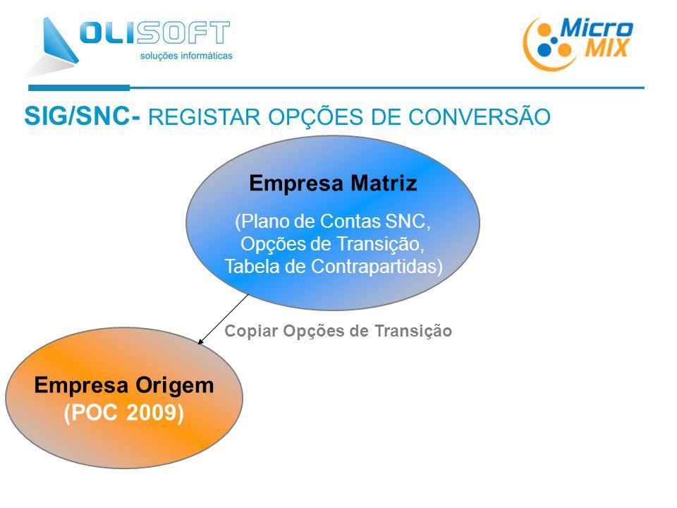 SIG/SNC- REGISTAR OPÇÕES DE CONVERSÃO Empresa Matriz (Plano de Contas SNC, Opções de Transição, Tabela de Contrapartidas) Empresa Origem (POC 2009) Copiar Opções de Transição