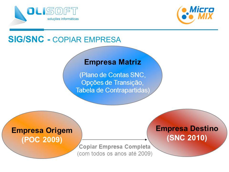 SIG/SNC - COPIAR EMPRESA Empresa Matriz (Plano de Contas SNC, Opções de Transição, Tabela de Contrapartidas) Empresa Origem (POC 2009) Empresa Destino (SNC 2010) Copiar Empresa Completa (com todos os anos até 2009)