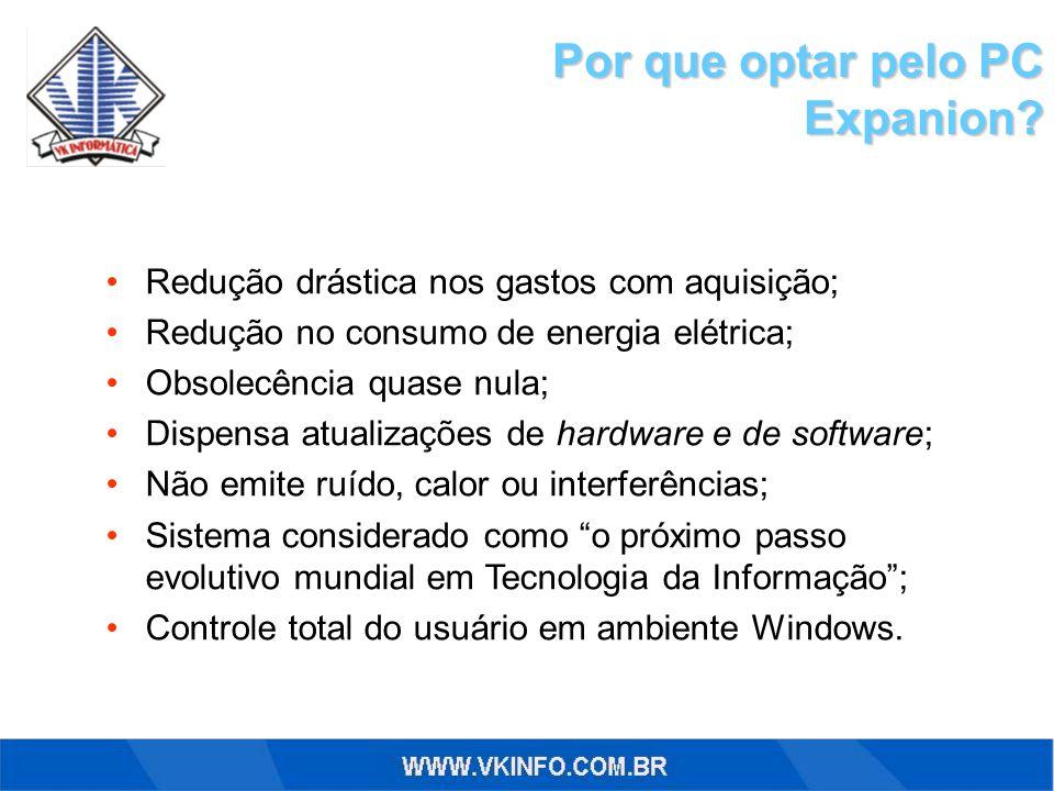 Por que optar pelo PC Expanion.