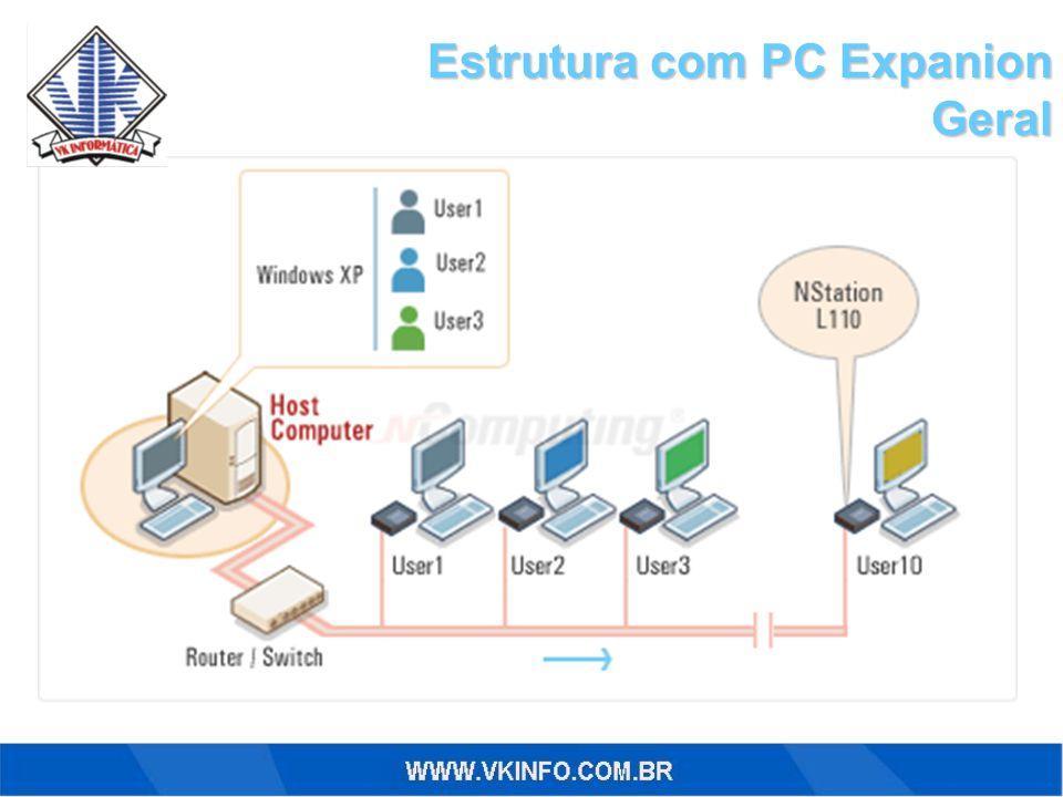 Estrutura com PC Expanion Geral